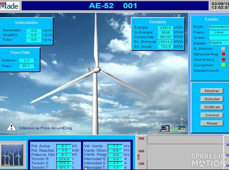 8 HOURS AUDIT FOR SCADA GESWIND for Made AE45 0