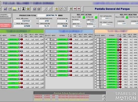 8 HOURS AUDIT FOR SCADA SGIPE OR WINDNET for Gamesa G8x 0