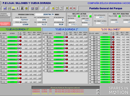 8 HOURS AUDIT FOR SCADA SGIPE OR WINDNET for Gamesa G90 and G97 0