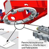 Azimut-Bremssystem modification für V66 - V80- V90-2.0