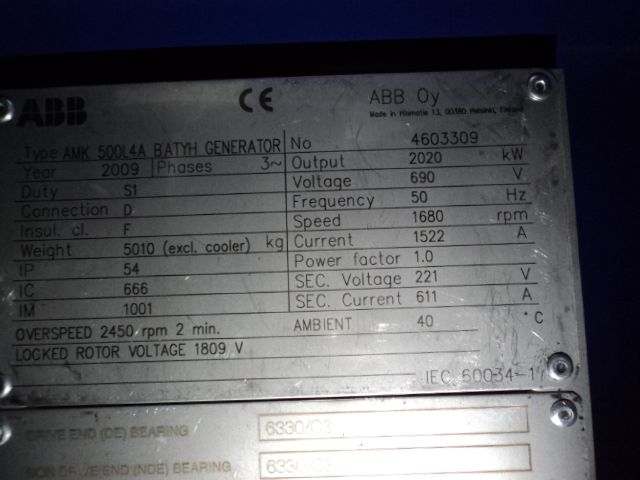 Vestas 764600 New Abb Amk 500l4a Batyh Generator For 1 75